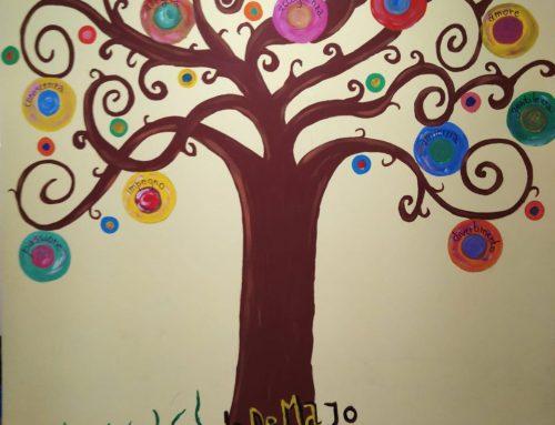 Pelago: alla Scuola de Majo i ragazzi restaurano le panchine e realizzano un murales