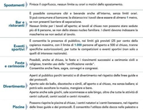 Toscana: Zona bianca, le misure valide da lunedì 21 giugno 2021